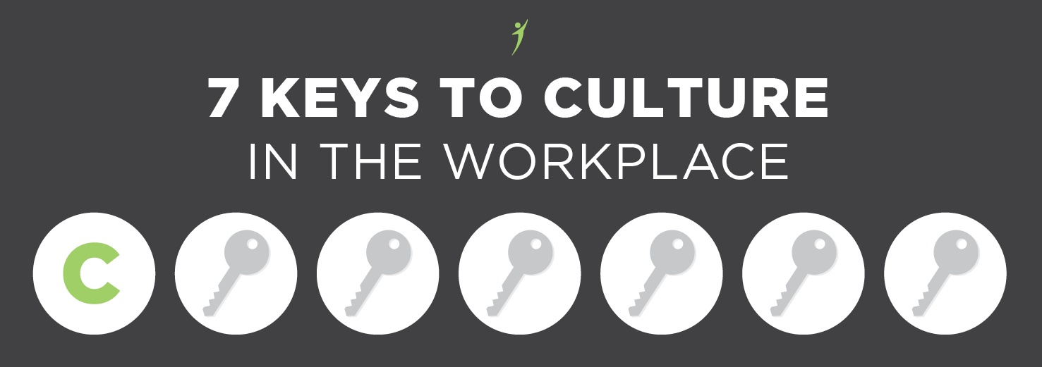 7 Keys To Culture In The Workplace – Communicate for Cooperation
