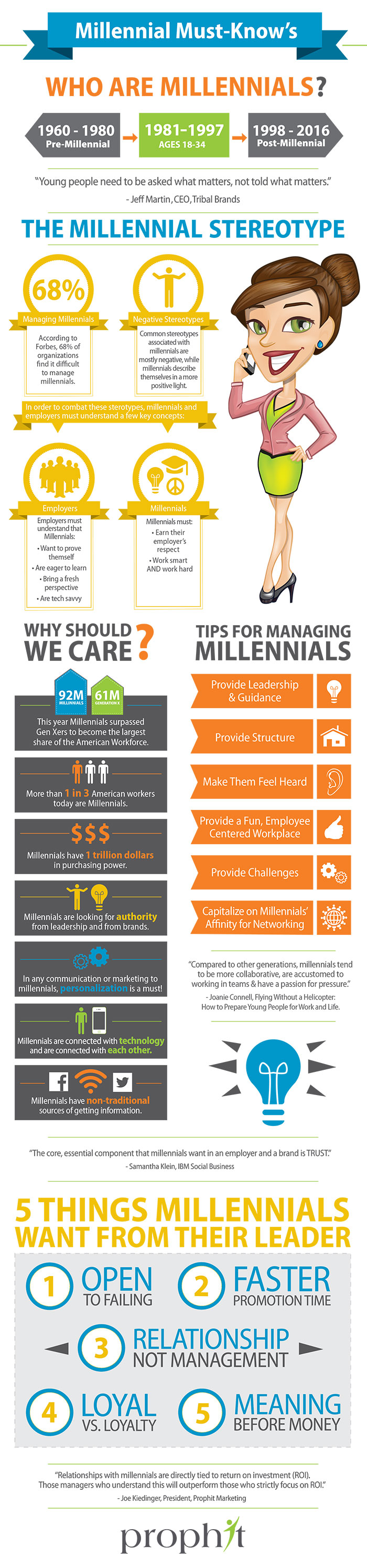 Infographic: Millennial Must-Know's
