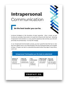Intrapersonal Communication flyer